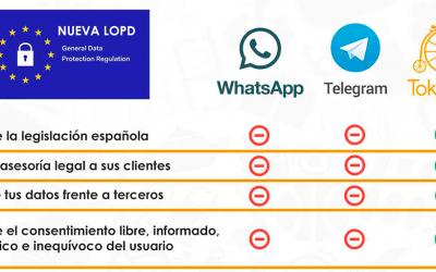 Así están las aplicaciones de mensajería con la nueva LOPD
