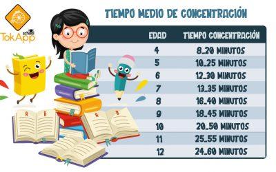 7 consejos para mejorar la concentración de los alumnos en clase
