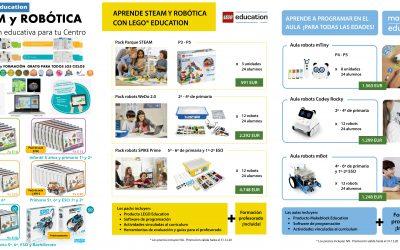 ¡Steam y robótica para centros educativos TokApp School!